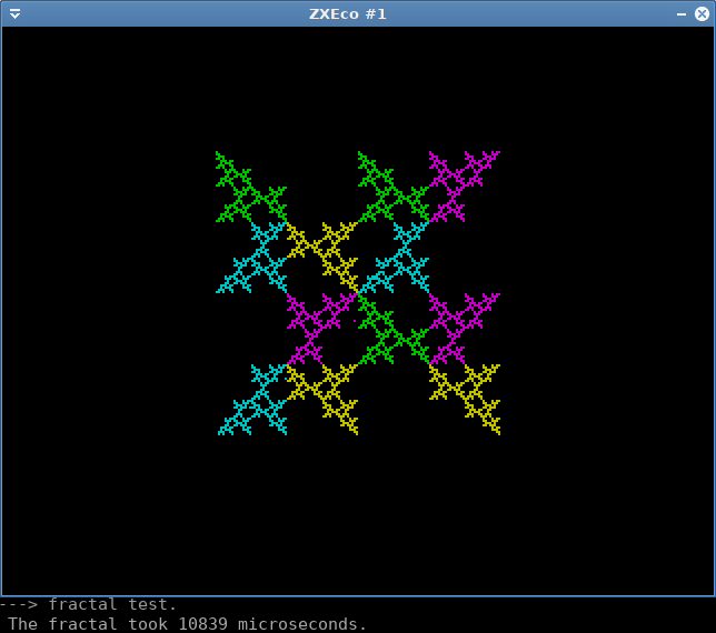 ZX Ecosystem: a C++ library for programming with the ZX